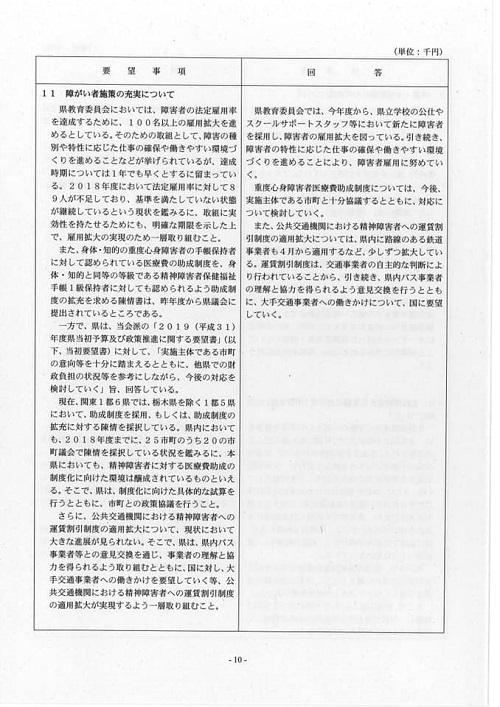 栃木県議会<民主市民クラブ>2019年度中間期 政策推進・予算化要望 知事回答13