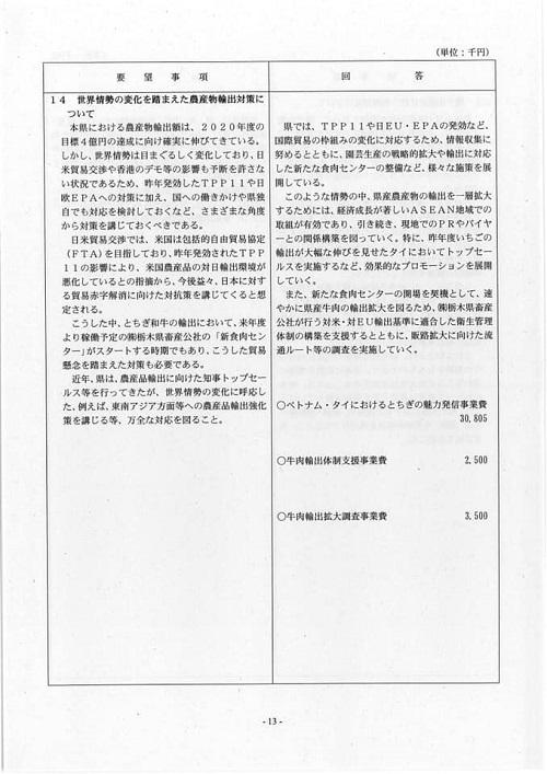 栃木県議会<民主市民クラブ>2019年度中間期 政策推進・予算化要望 知事回答16