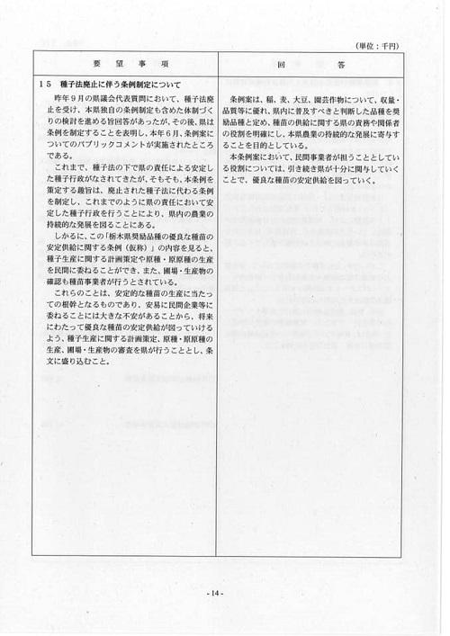 栃木県議会<民主市民クラブ>2019年度中間期 政策推進・予算化要望 知事回答17