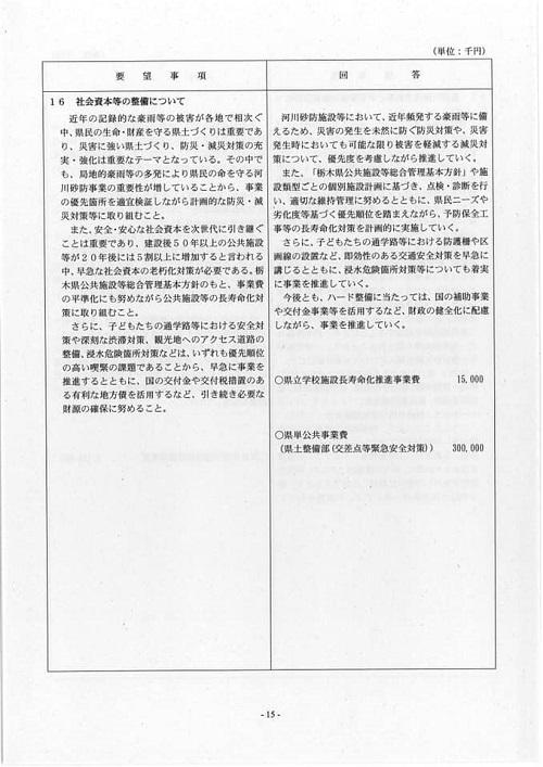 栃木県議会<民主市民クラブ>2019年度中間期 政策推進・予算化要望 知事回答18