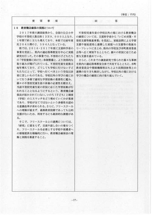 栃木県議会<民主市民クラブ>2019年度中間期 政策推進・予算化要望 知事回答20