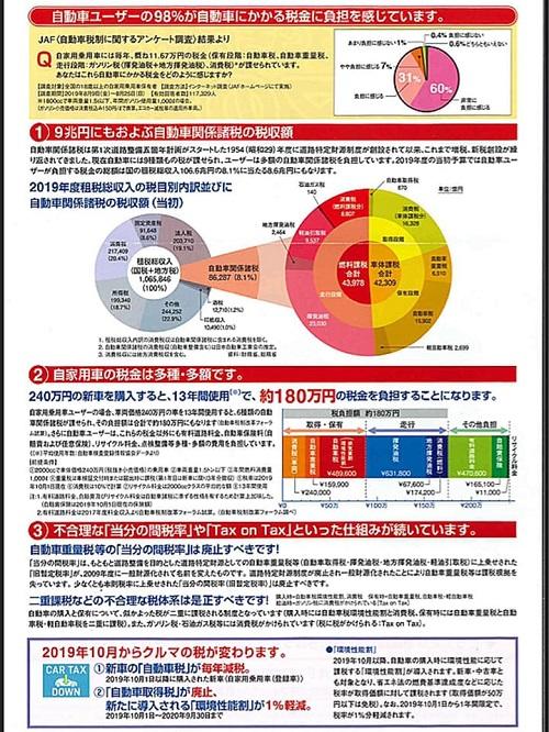 自動車総連<自動車関係諸税>に関する要請を拝受!④