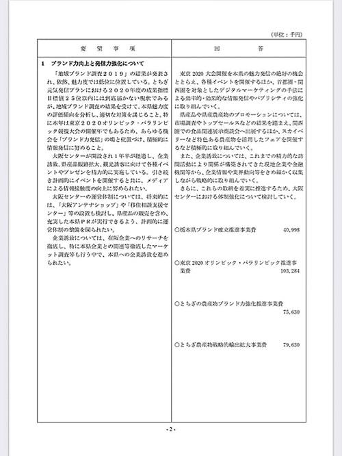 栃木県議会<民主市民クラブ>2020年度 政策推進・予算化要望 ⇒ 知事回答!06