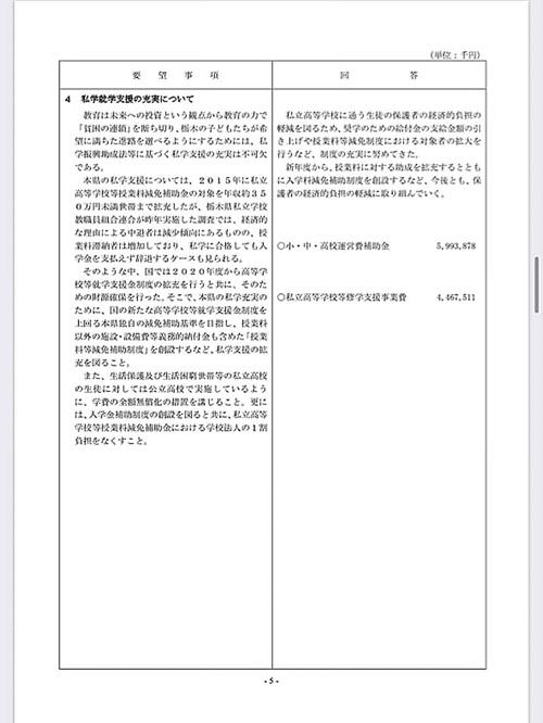 栃木県議会<民主市民クラブ>2020年度 政策推進・予算化要望 ⇒ 知事回答!09