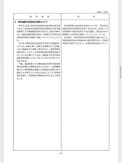 栃木県議会<民主市民クラブ>2020年度 政策推進・予算化要望 ⇒ 知事回答!10