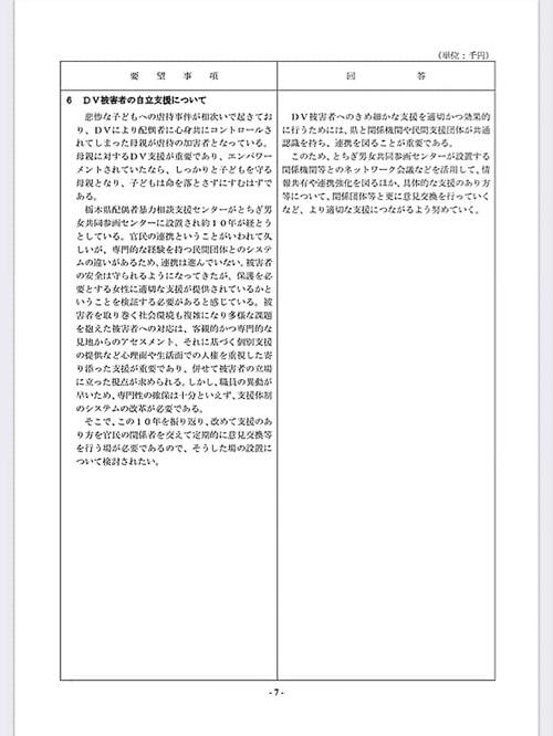栃木県議会<民主市民クラブ>2020年度 政策推進・予算化要望 ⇒ 知事回答!11