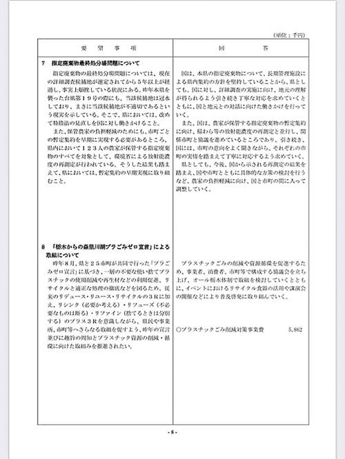 栃木県議会<民主市民クラブ>2020年度 政策推進・予算化要望 ⇒ 知事回答!12