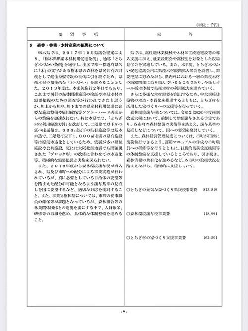 栃木県議会<民主市民クラブ>2020年度 政策推進・予算化要望 ⇒ 知事回答!13