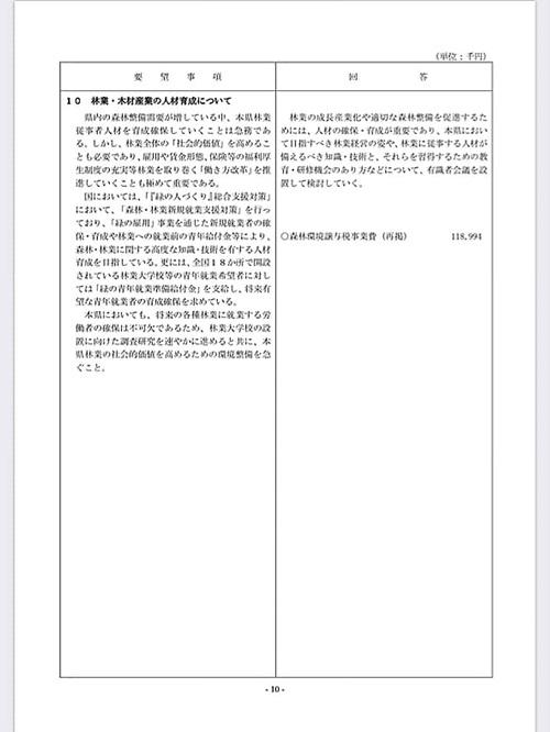 栃木県議会<民主市民クラブ>2020年度 政策推進・予算化要望 ⇒ 知事回答!14