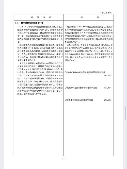栃木県議会<民主市民クラブ>2020年度 政策推進・予算化要望 ⇒ 知事回答!15