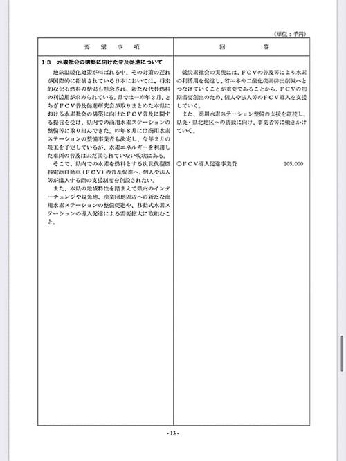 栃木県議会<民主市民クラブ>2020年度 政策推進・予算化要望 ⇒ 知事回答!17