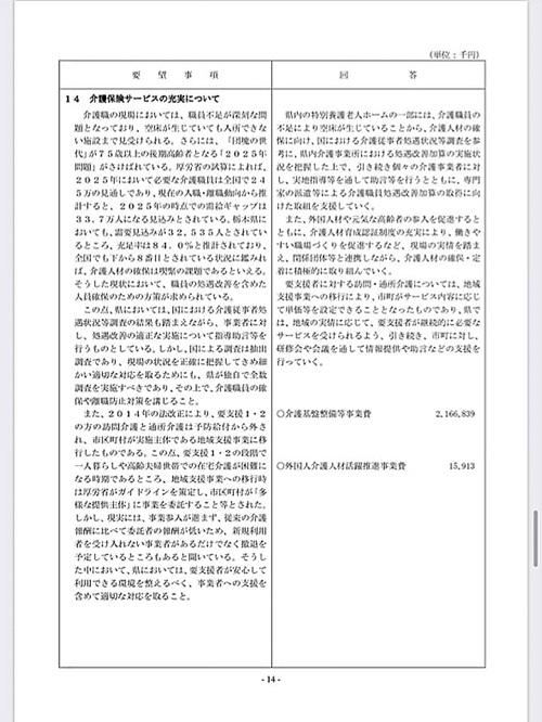栃木県議会<民主市民クラブ>2020年度 政策推進・予算化要望 ⇒ 知事回答!18