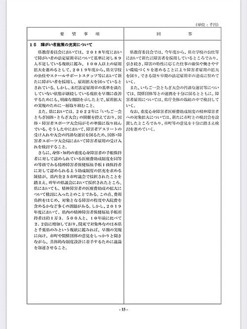 栃木県議会<民主市民クラブ>2020年度 政策推進・予算化要望 ⇒ 知事回答!19