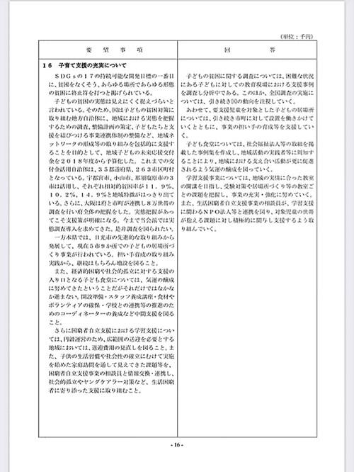 栃木県議会<民主市民クラブ>2020年度 政策推進・予算化要望 ⇒ 知事回答!20