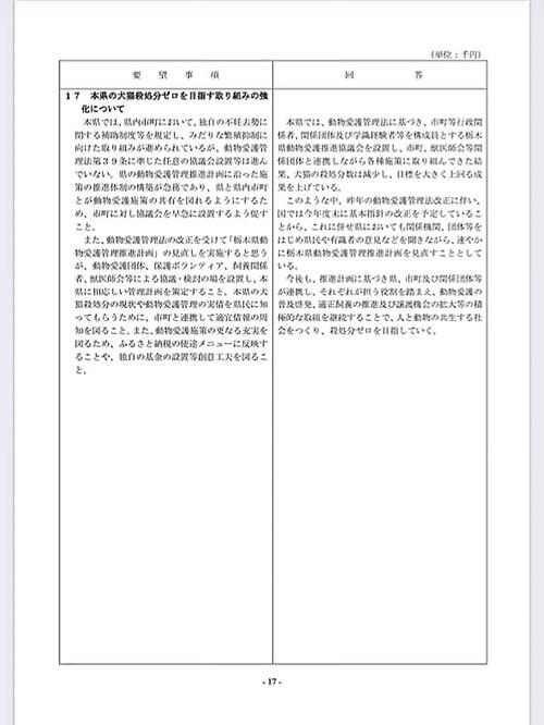 栃木県議会<民主市民クラブ>2020年度 政策推進・予算化要望 ⇒ 知事回答!21