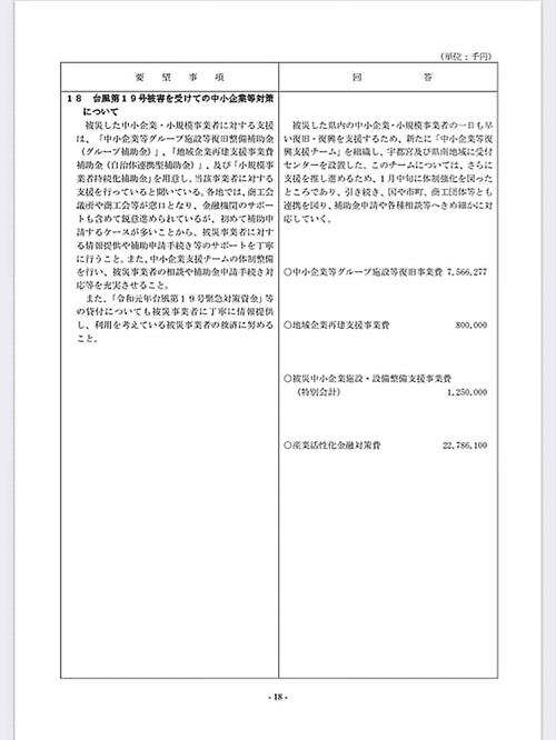 栃木県議会<民主市民クラブ>2020年度 政策推進・予算化要望 ⇒ 知事回答!22