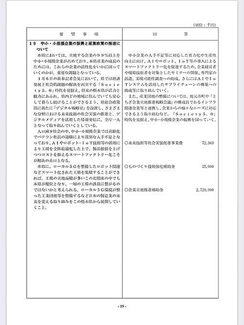 栃木県議会<民主市民クラブ>2020年度 政策推進・予算化要望 ⇒ 知事回答!23