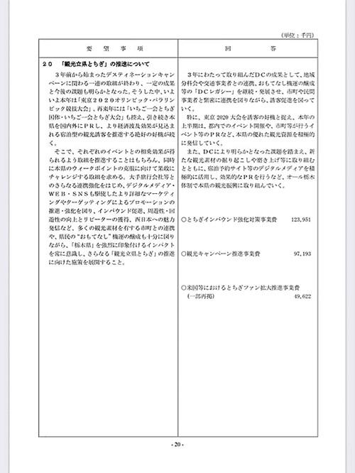 栃木県議会<民主市民クラブ>2020年度 政策推進・予算化要望 ⇒ 知事回答!24