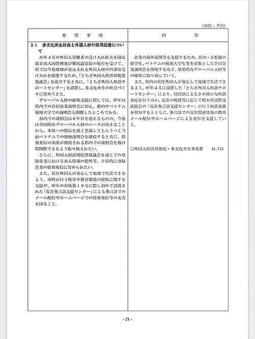 栃木県議会<民主市民クラブ>2020年度 政策推進・予算化要望 ⇒ 知事回答!25