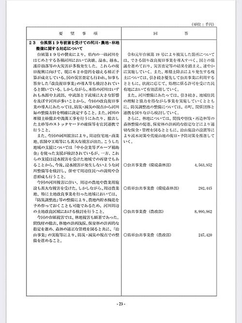 栃木県議会<民主市民クラブ>2020年度 政策推進・予算化要望 ⇒ 知事回答!27