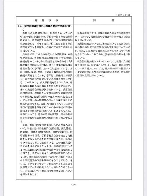 栃木県議会<民主市民クラブ>2020年度 政策推進・予算化要望 ⇒ 知事回答!29