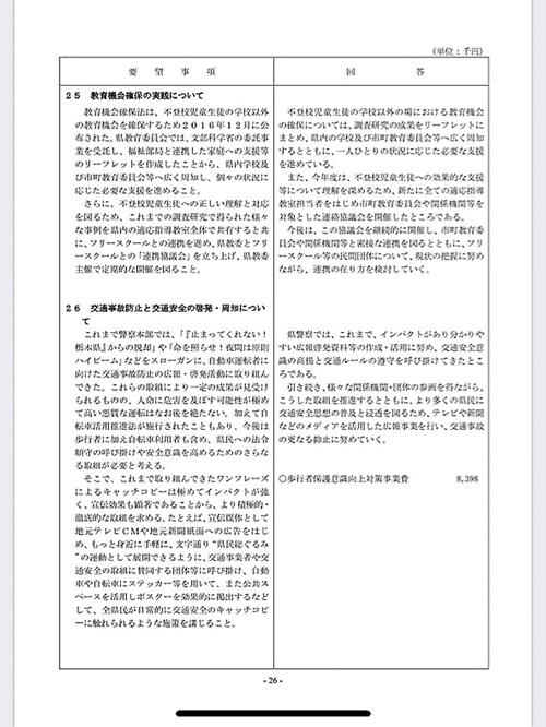 栃木県議会<民主市民クラブ>2020年度 政策推進・予算化要望 ⇒ 知事回答!30