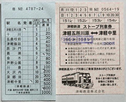 津軽鉄道のきっぷ