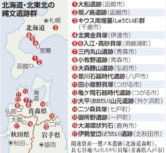 2020-1-7北海道・北東北の縄文遺跡群
