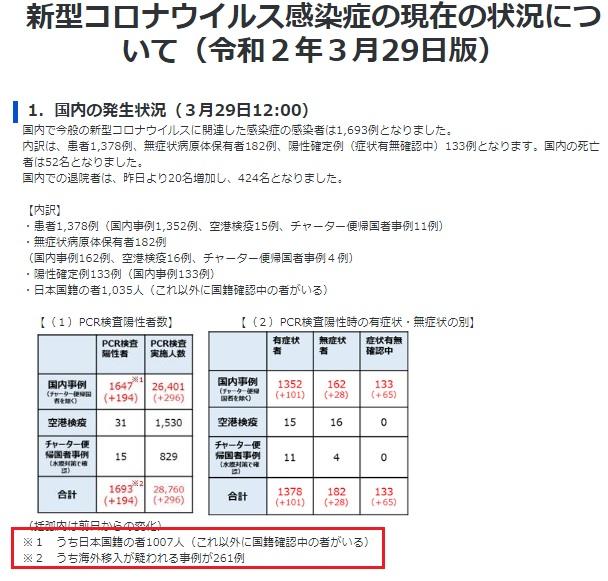2020-3-30厚労省の武漢肺炎ページ