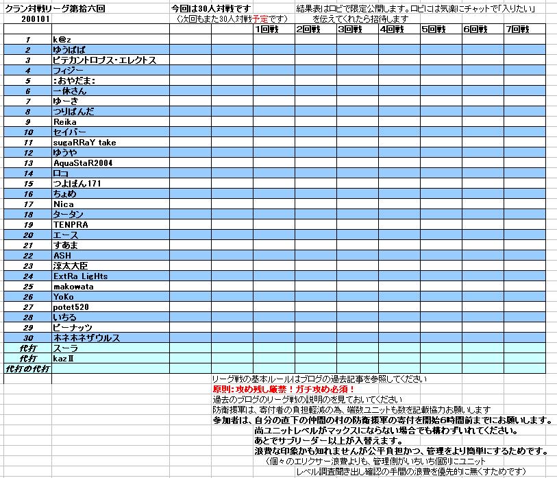クラン対戦リーグ 第16回200101