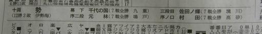 20190923・大相撲05十両以下優勝・特大