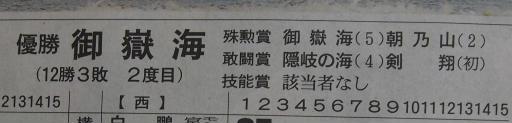 20190923・大相撲04・優勝三賞