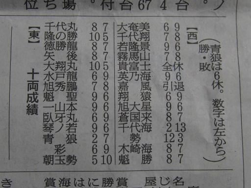 20190923・大相撲02・十両