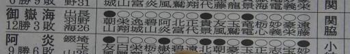 20190923・大相撲09・殊勲賞=御嶽海