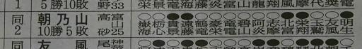 20190923・大相撲10・殊勲賞=朝乃山