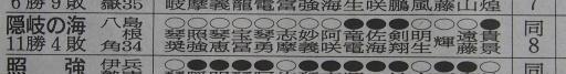 20190923・大相撲11・敢闘賞=隠岐の海