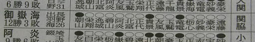 20190923・大相撲08・優勝=御嶽海