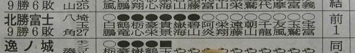 20190923・大相撲15・北勝富士