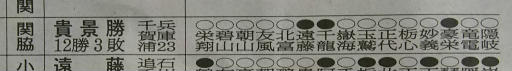 20190923・大相撲13・技能賞を貴景勝に上げたら?