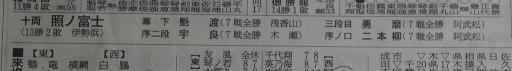 20200128・大相撲05・幕下以下優勝・特大
