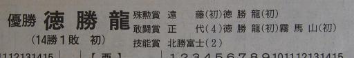 20200128・大相撲04・優勝・三賞