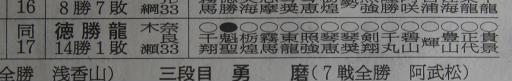 20200128・大相撲10・優勝=徳勝龍