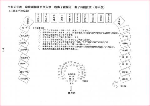 令和1年9月14日「幌獅子總揃え待機位置図」枠線有り③