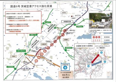 「国道6号茨城空港アクセス道路強化促進」国土交通省大臣要望⑧