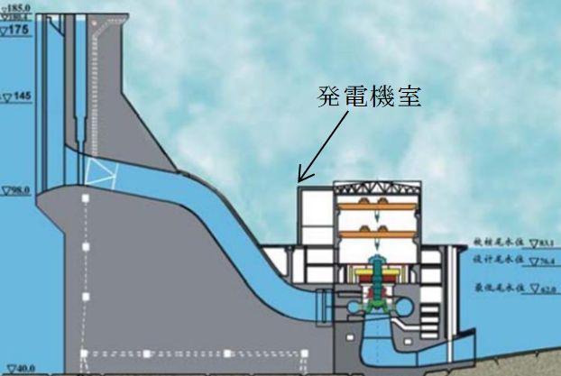 三峡ダム断面図