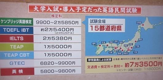 12 TBS 民間英語試験