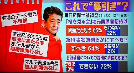 テレビ朝日系 12月3日
