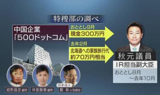 NHK 秋元議員逮捕
