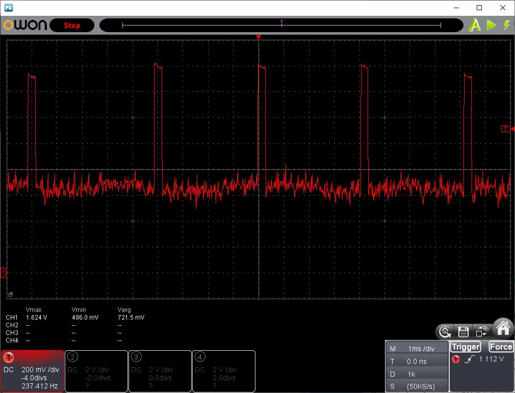 CCP社W-DRIVEプラスの2.4GHzRFモジュール換装RFチェッカー波形