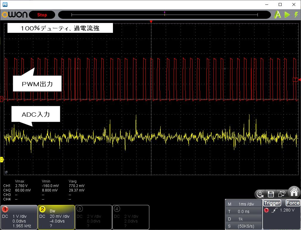2.4GHzラジコン用ファームウェアの改善(過電流保護)100%デューティ、過電流強